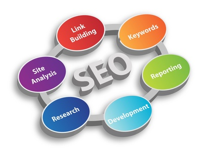 Search Engine Optimization - RedLettersPH - SEO Services Provider Philippines