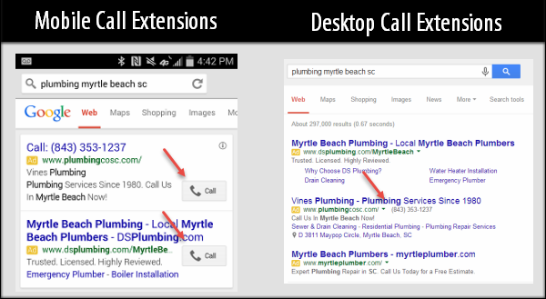 Call Extensions for Mobile and Desktop