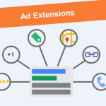 New Ad Extension: Google Adwords Testing Click to SMS – Is It True?