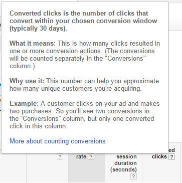 Converted Clicks definition